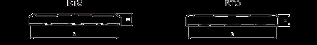 размери на капачки